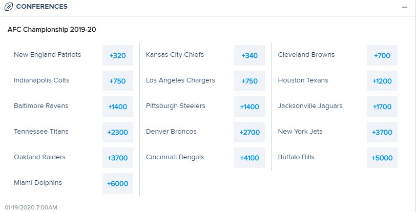 Value in NFL Divisional & Conference Future Bets? - Fantasy Football